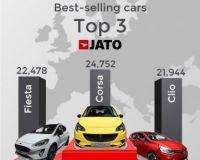 Opel Corsa: Най-продаваната нова кола в Европа през септември